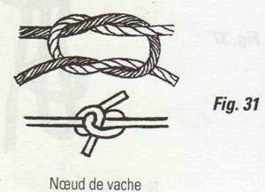 051 cordage 3